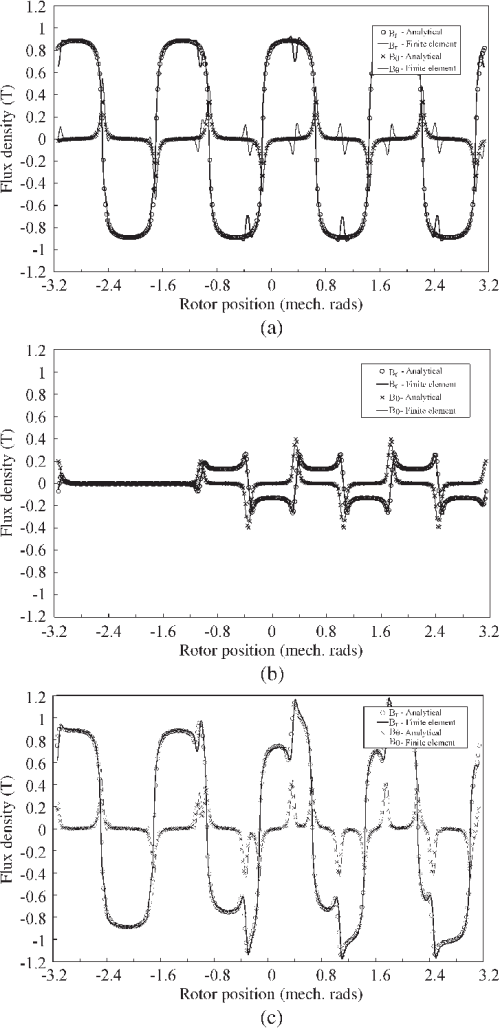 small resolution of 9 tooth stator wiring diagram