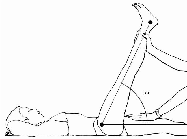 Straight leg raise test (Po: angle of the leg