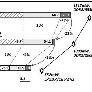 (PDF) A 530 Mpixels/s 4096×2160@60fps H.264/AVC high