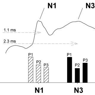 center) Gorham process for parylene deposition. (left