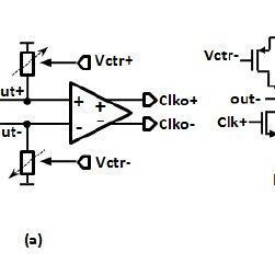 (PDF) Design of a Quadrature Clock Conditioning Circuit in