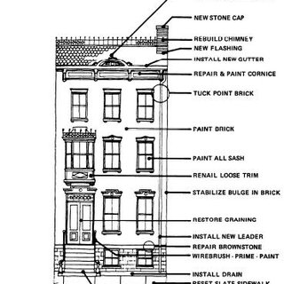 (PDF) Maintenance Planning for Historic Buildings