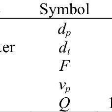(PDF) Control system with magnetorheological fluid device