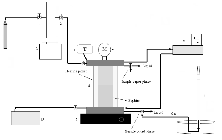 Schematic diagram of experimental apparatus: 1, carbon