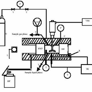 Pressure-density diagram of argon in PHEQ program. Points