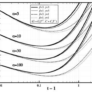 (PDF) Thermal Equilibrium Calorimeters