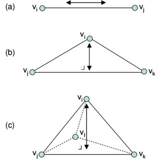 Vertex-space coordinate frame definition. The triangles