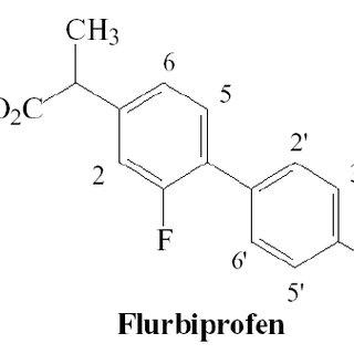 (PDF) CYP2C9 Genotype-Dependent Effects on In Vitro Drug