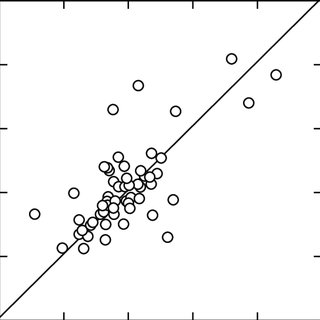 (PDF) The application and interpretation of Keeling plots