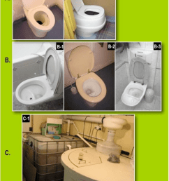 there are several commercially available urine diverting toilet systems available in sweden these range from [ 778 x 1050 Pixel ]
