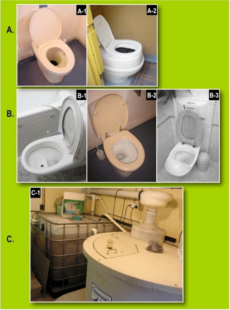 medium resolution of there are several commercially available urine diverting toilet systems available in sweden these range from