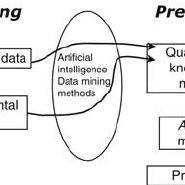 (PDF) Data-Mining-Driven Quantum Mechanics for the