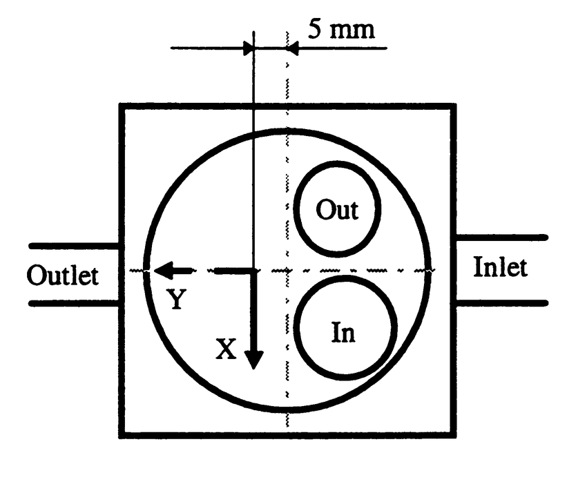 Picture showing the LDV measurement position for
