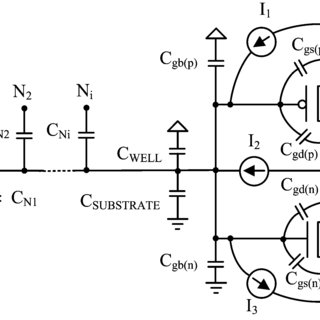 Breakdown voltage of the dielectric MIM capacitor
