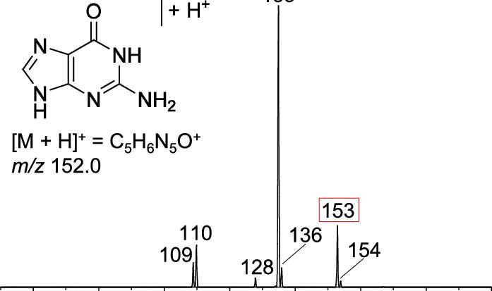 Collision induced dissociation spectrum of protonated