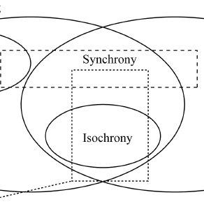 (PDF) The Psychology of Biological Clocks: A New Framework