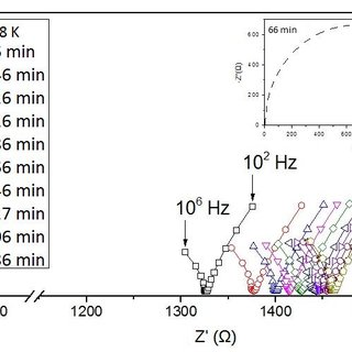 (PDF) Structural relaxation in AgPO3 glass followed by in