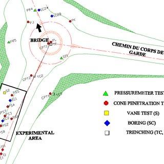 Jet Grouting procedure   Download Scientific Diagram