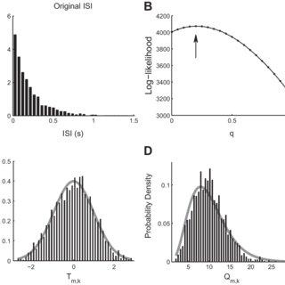 (PDF) A Method for Stationarity-Segmentation of Spike