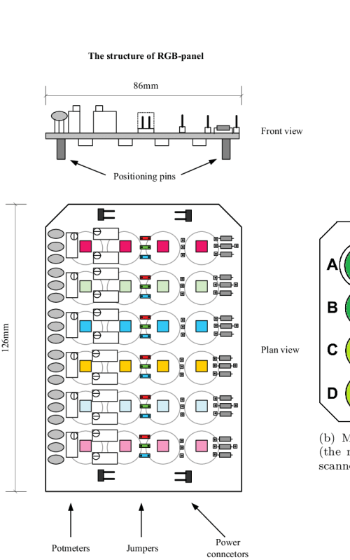 small resolution of the structure of the rgb panel and led module a the schematic
