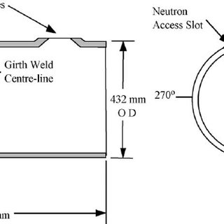 Measured (points) and fitted (curves) radial dependence of