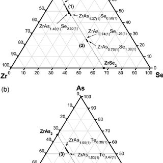 Isothermal sections of the ternary phase diagrams at 1223