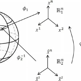 (PDF) Differential Geometry and General Relativity