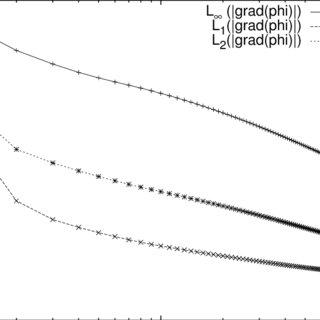 (PDF) Barad, M., P. Colella, D. Graves, B. VanStraalen