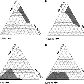 (PDF) Biodegradable Self-Assembling PEG-Copolymer as