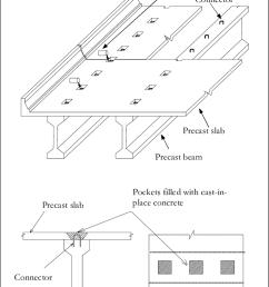 beam slab connection in precast concrete bridge decks  [ 767 x 1074 Pixel ]