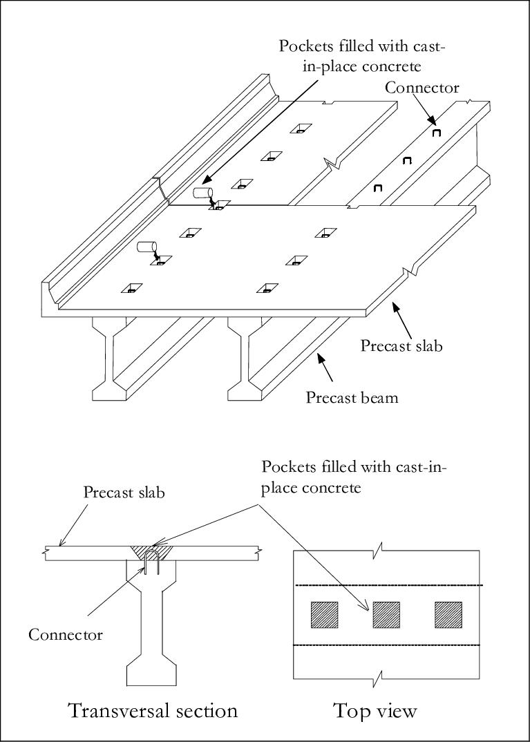 hight resolution of  beam slab connection in precast concrete bridge decks