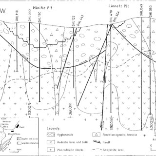 (PDF) The transition from porphyry- to epithermal-style