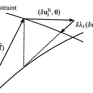(PDF) GEOMETRICALLY STATIC ANALYSIS OF TRUSSES USING THE