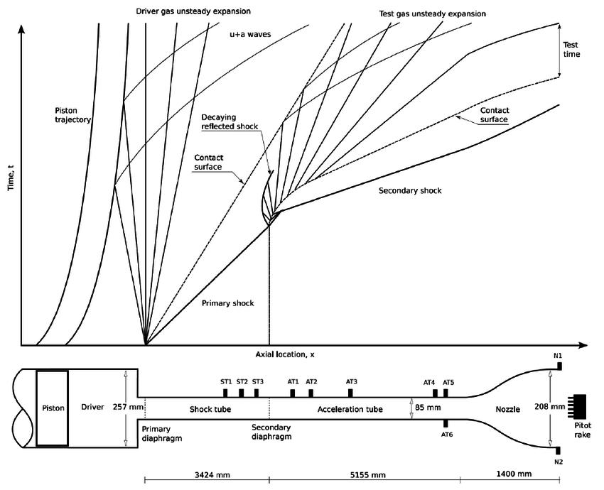 Nokia X Schematics – The Wiring Diagram