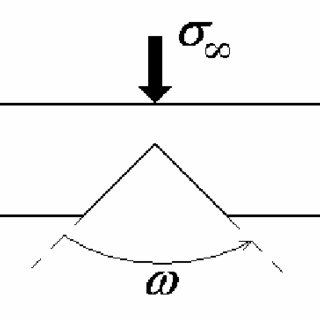 (PDF) Prediction of crack initiation at blunt notches and