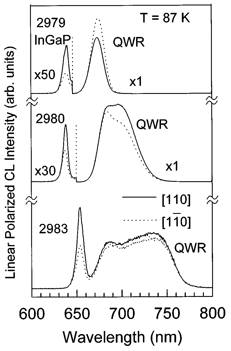 medium resolution of polarized cl spectra from all three qwr samples 2979 2980 and 2983 download scientific diagram