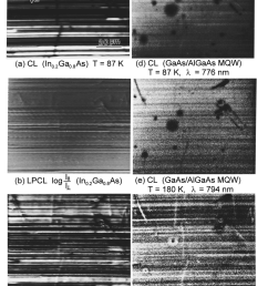 cl imaging of the 185 in 0 2 ga 0 8 as hemt sample showing a download scientific diagram [ 850 x 1185 Pixel ]
