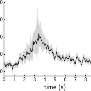 (PDF) Time-frequency composition of mosquito flight tones