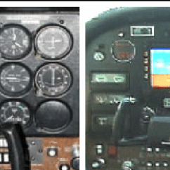Cessna 172 Dashboard Diagram Lambretta Wiring With Indicators Control Panel Dua Stanito Com The N L Avionics Certification For Cockpit Rh Researchgate Net 152 Instrument