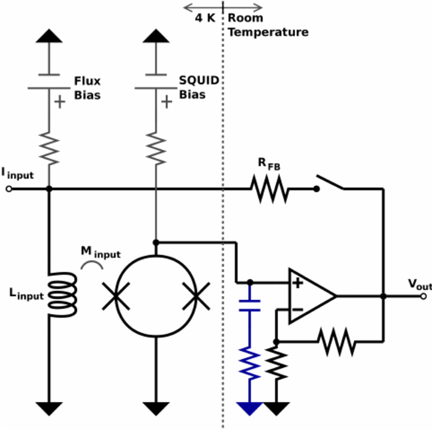 The SQUID shunt-feedback circuit is shown. The capacitor