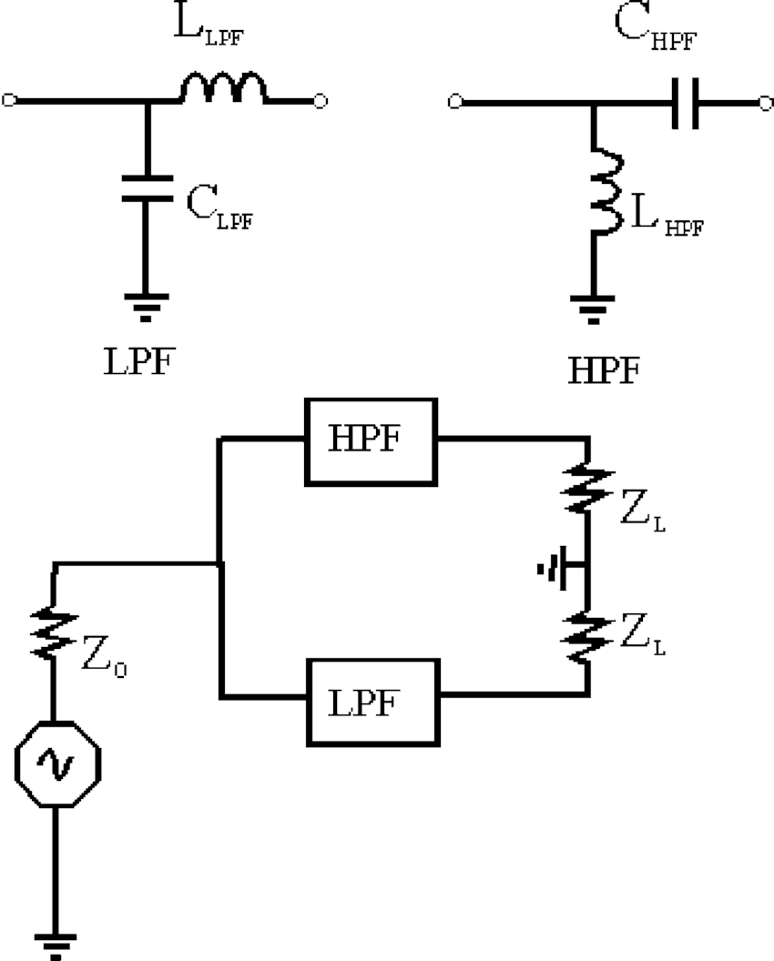 Block diagram and schematic of the proposed balun