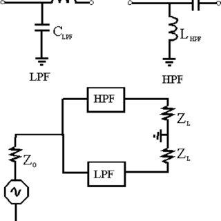 (PDF) Lumped-element balun for UHFUWB printed balanced