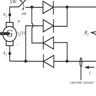 (PDF) Closed-loop Torque Control of an Absorbing