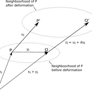 (PDF) A Combined Elastic Waveform and Gravity Inversion