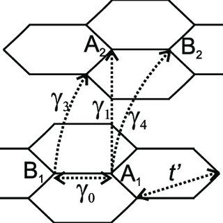 1: Mechanical cleavage of graphite into graphene using a