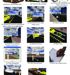 a typical virtual traffic accident investigation experience the drawing of the accident in figure l [ 850 x 1134 Pixel ]