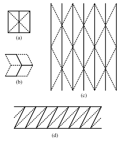 Crease patterns of significant folding elements that were