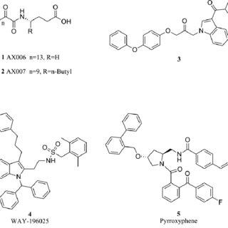(PDF) Pharmacophore-based discovery of a novel cytosolic