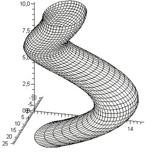 Minkowski sum of ellipse and conical helix, and ellipse