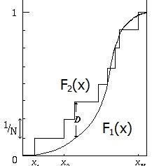 16: valori degli esponenti di scala, di R 2 e degli